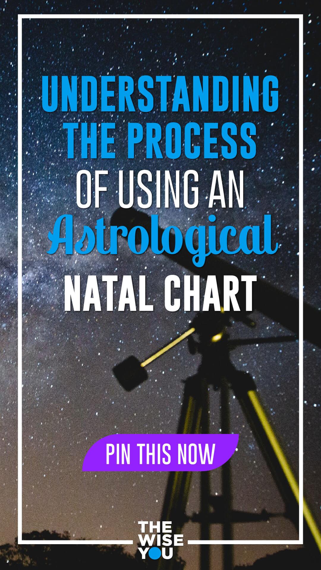 Understanding The Process Of Using an Astrological Natal Chart
